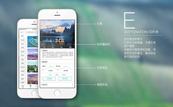旅游公司短信营销应用方案